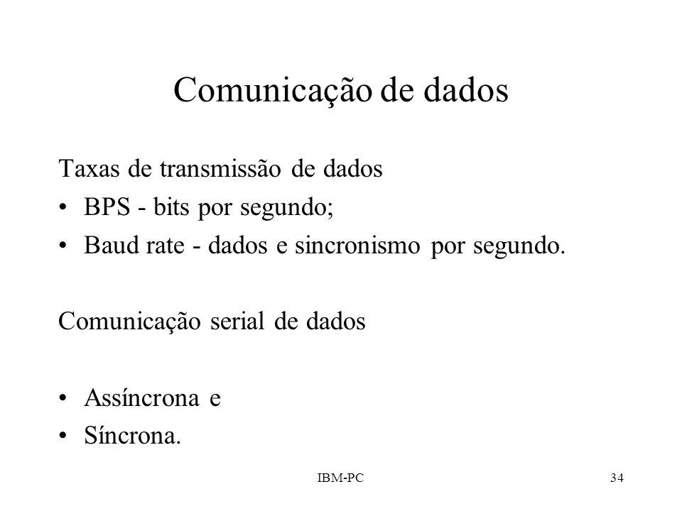 Comunicação de dados Taxas de transmissão de dados