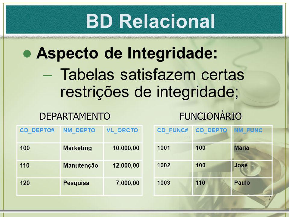 BD Relacional Aspecto de Integridade: