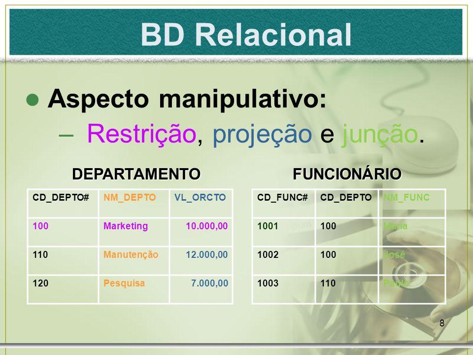 BD Relacional Aspecto manipulativo: Restrição, projeção e junção.