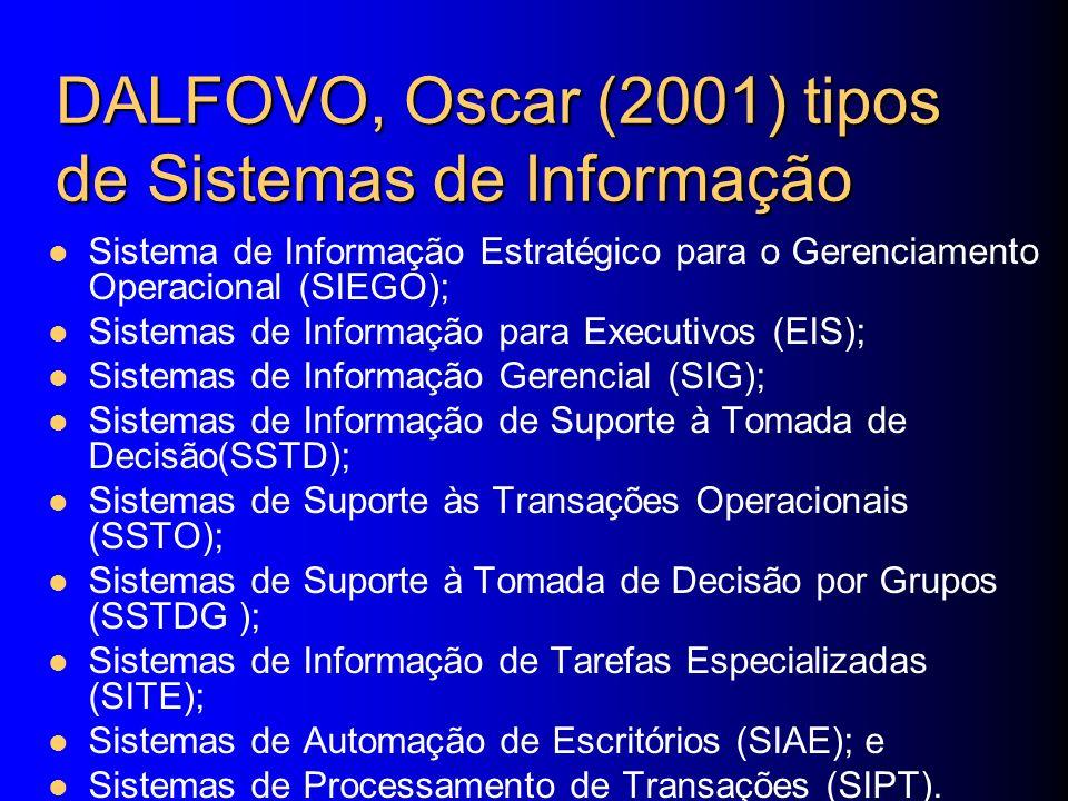 DALFOVO, Oscar (2001) tipos de Sistemas de Informação