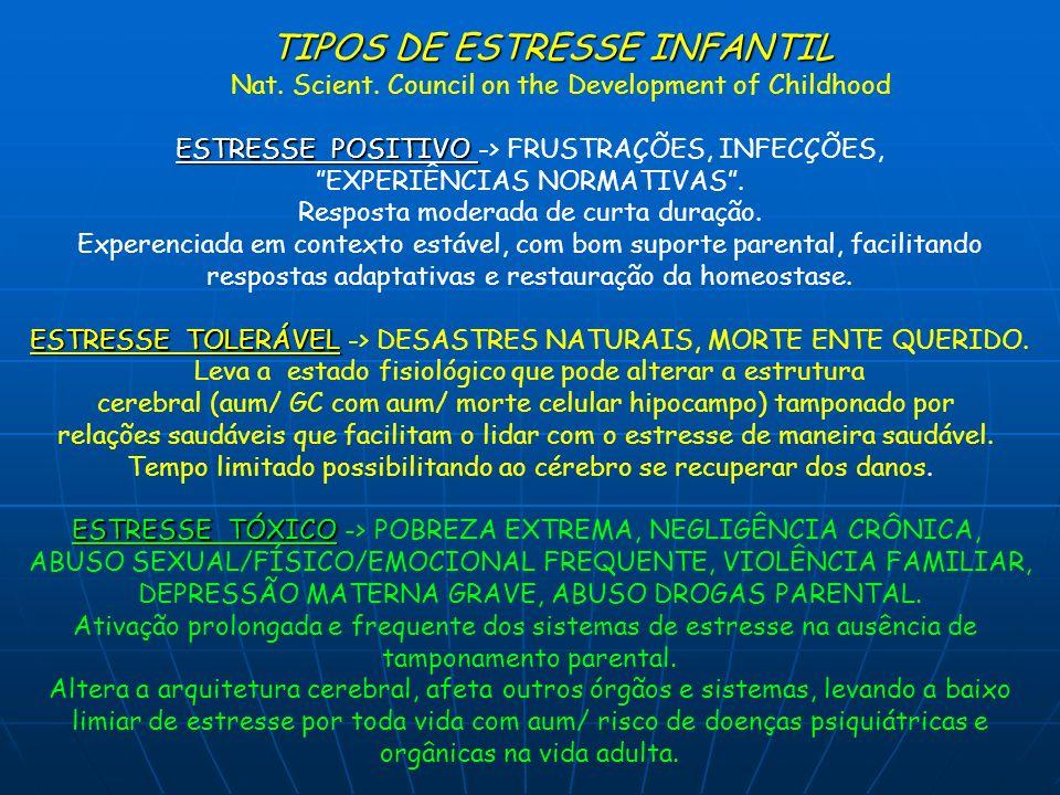 TIPOS DE ESTRESSE INFANTIL