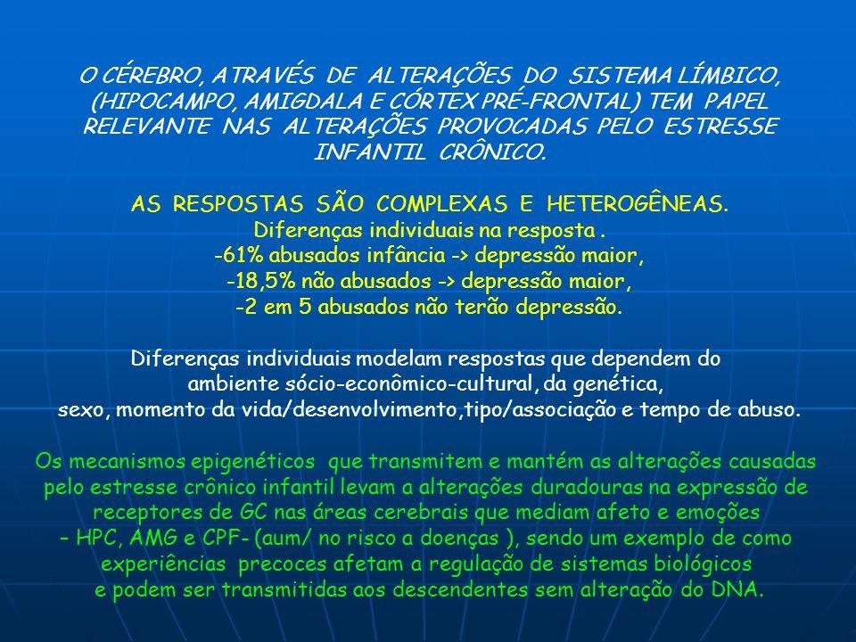 O CÉREBRO, ATRAVÉS DE ALTERAÇÕES DO SISTEMA LÍMBICO,