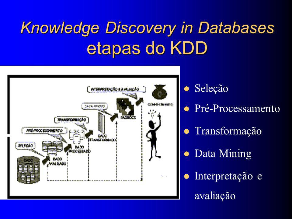 Knowledge Discovery in Databases etapas do KDD
