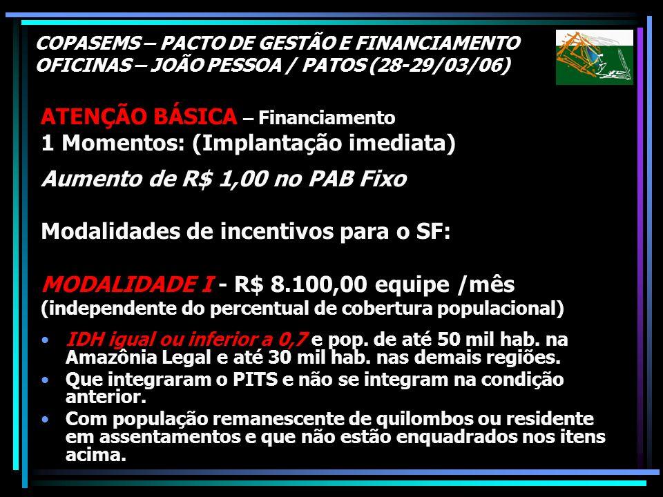 ATENÇÃO BÁSICA – Financiamento 1 Momentos: (Implantação imediata)