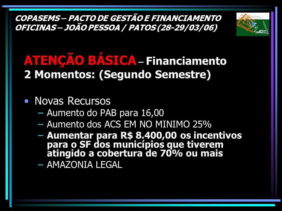 ATENÇÃO BÁSICA – Financiamento