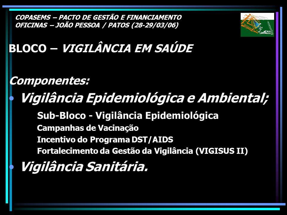 Vigilância Epidemiológica e Ambiental;