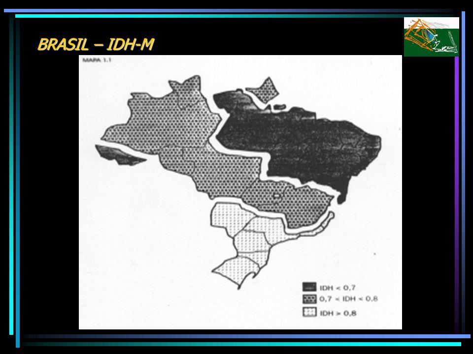 BRASIL – IDH-M