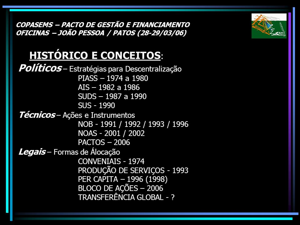 HISTÓRICO E CONCEITOS: