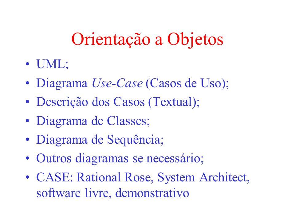 Orientação a Objetos UML; Diagrama Use-Case (Casos de Uso);