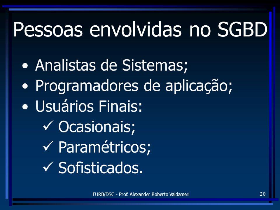Pessoas envolvidas no SGBD