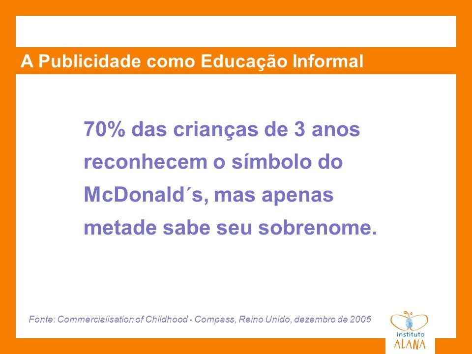 A Publicidade como Educação Informal