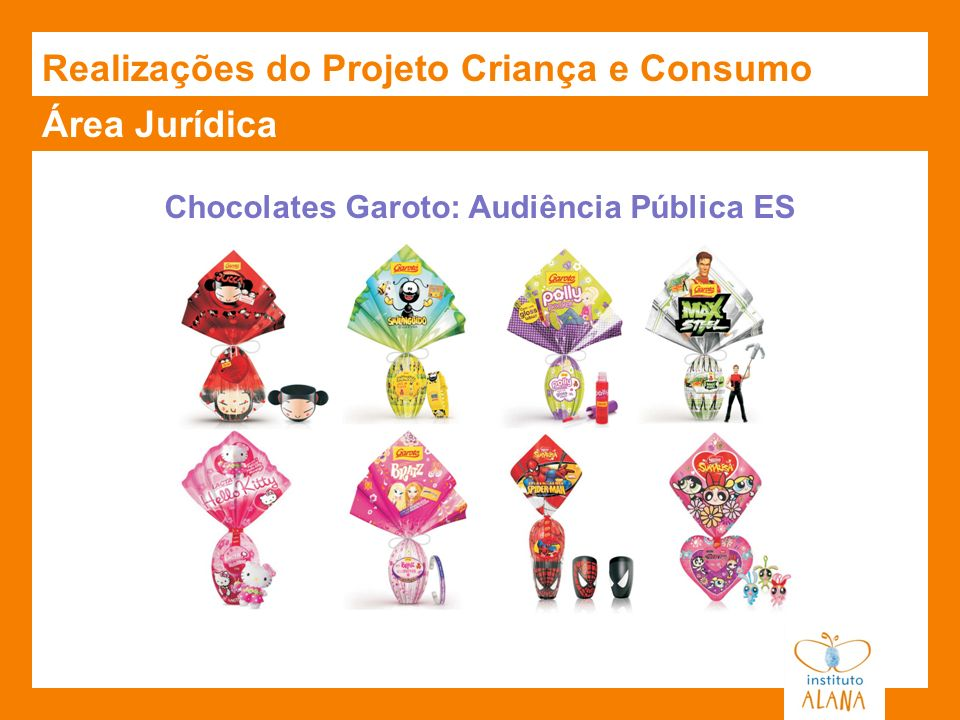 Chocolates Garoto: Audiência Pública ES
