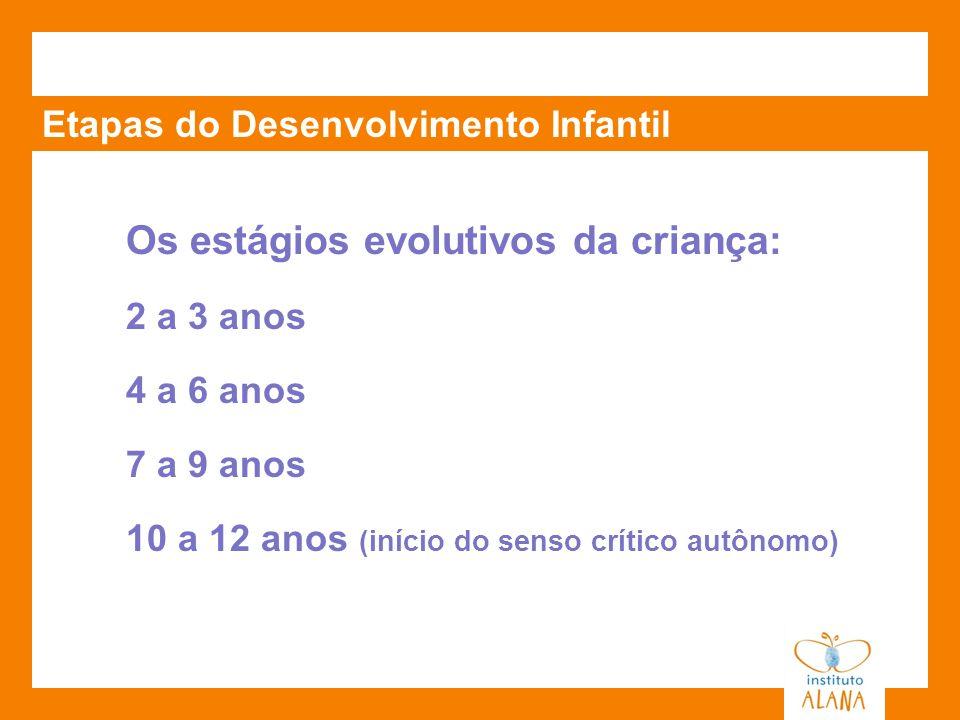 Os estágios evolutivos da criança: