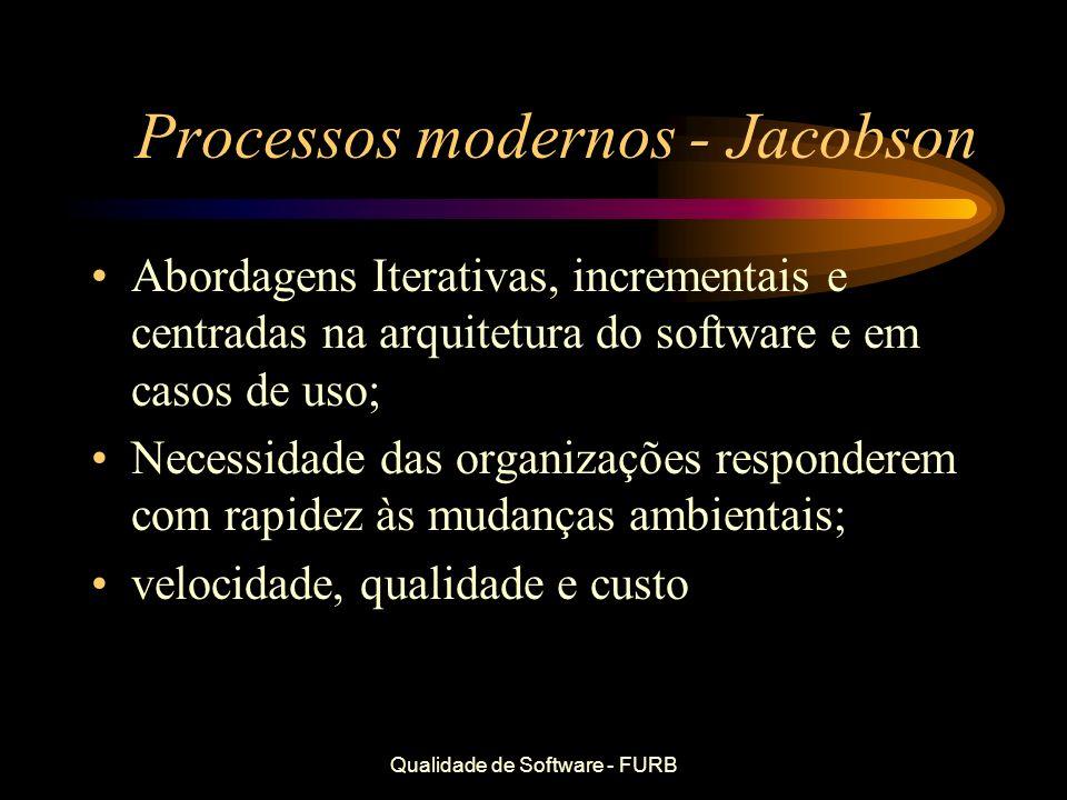 Processos modernos - Jacobson