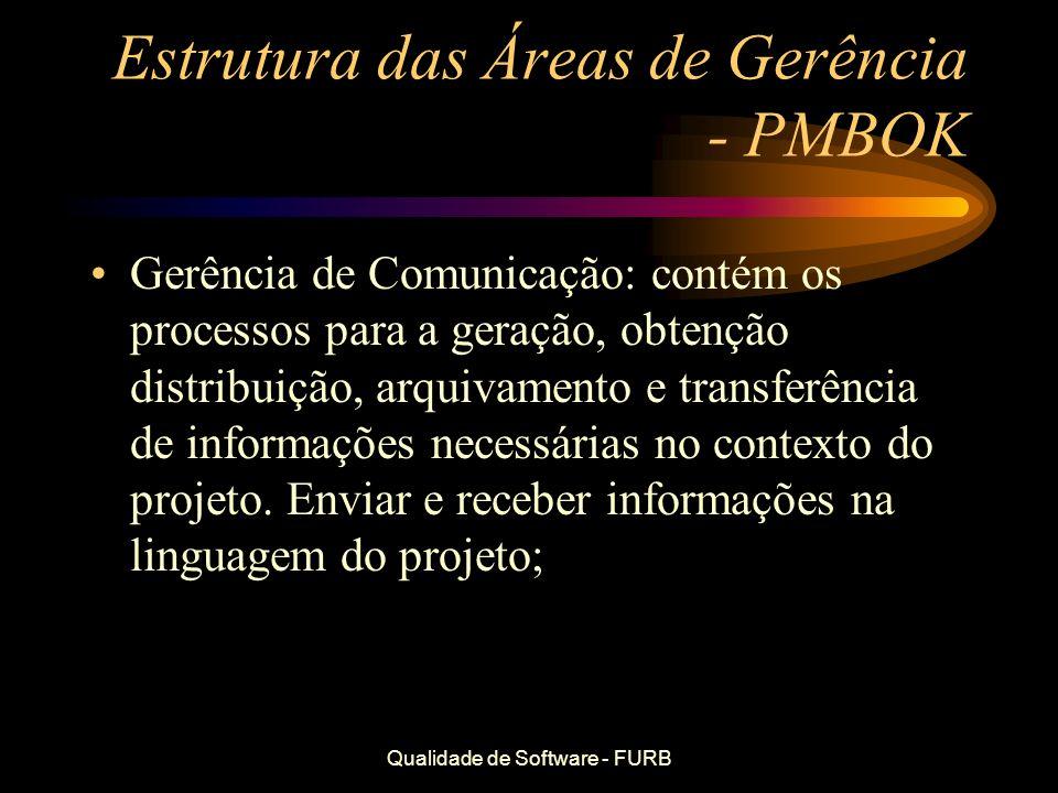 Estrutura das Áreas de Gerência - PMBOK