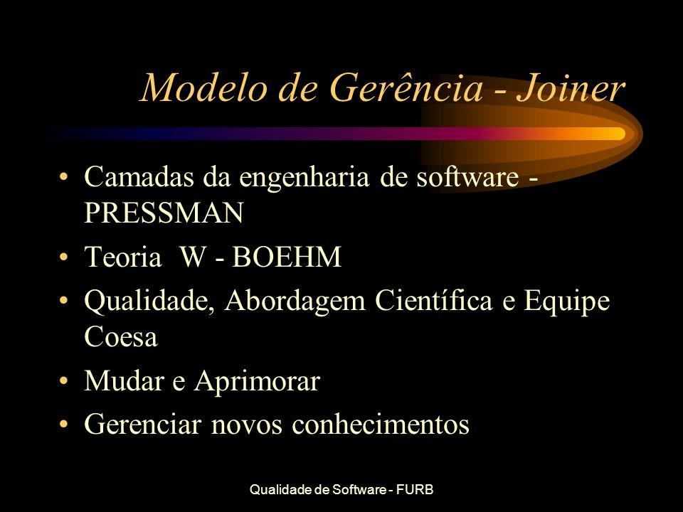 Modelo de Gerência - Joiner