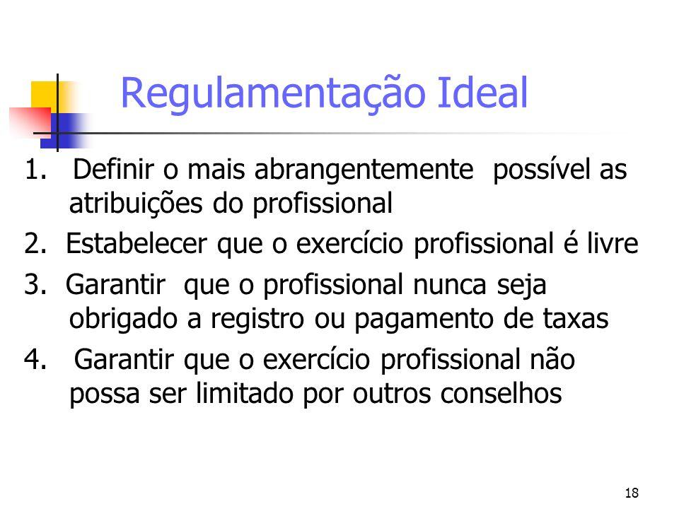 Regulamentação Ideal 1. Definir o mais abrangentemente possível as atribuições do profissional.