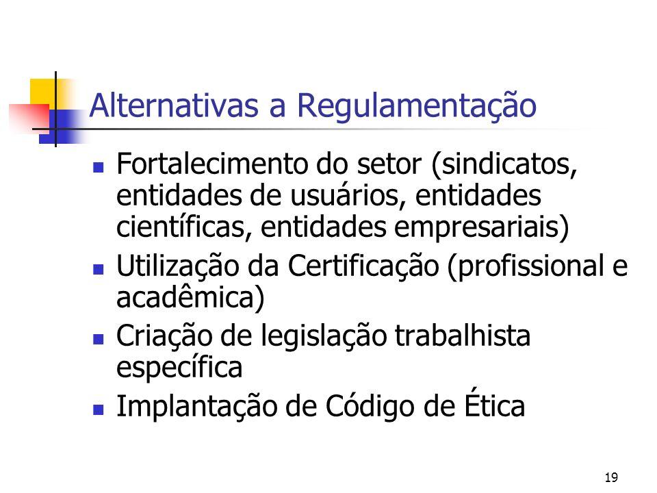 Alternativas a Regulamentação