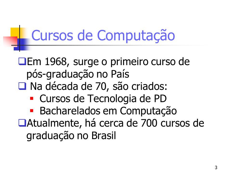 Cursos de ComputaçãoEm 1968, surge o primeiro curso de pós-graduação no País. Na década de 70, são criados: