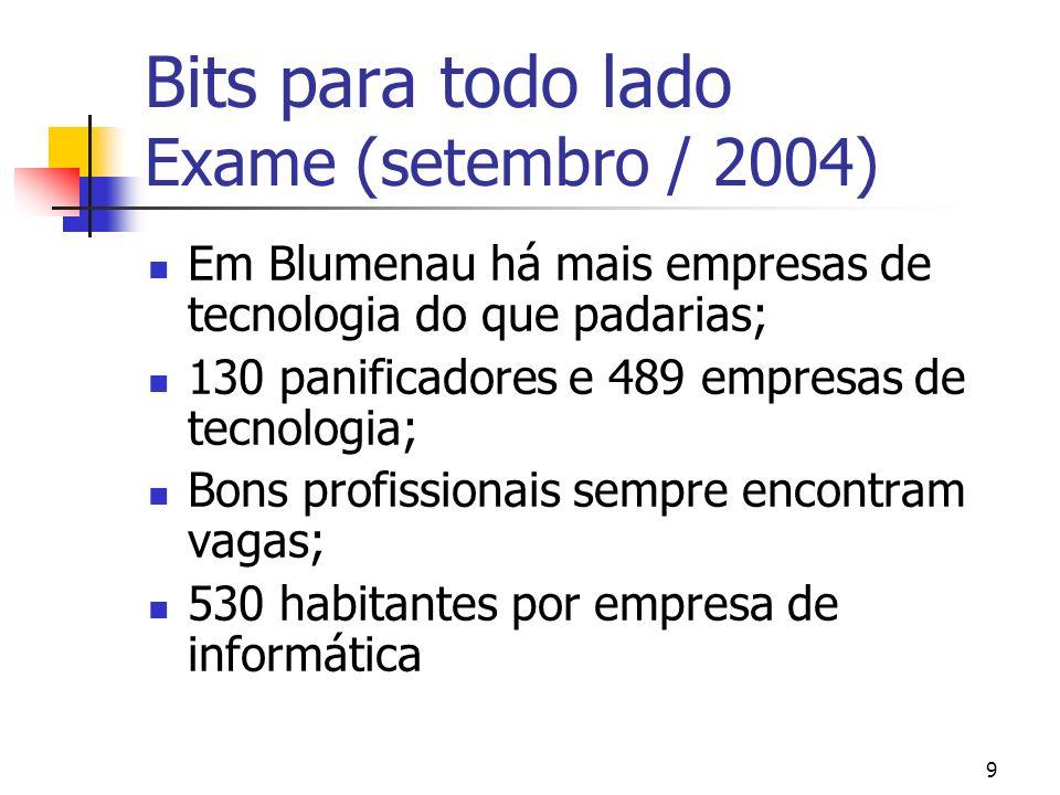 Bits para todo lado Exame (setembro / 2004)