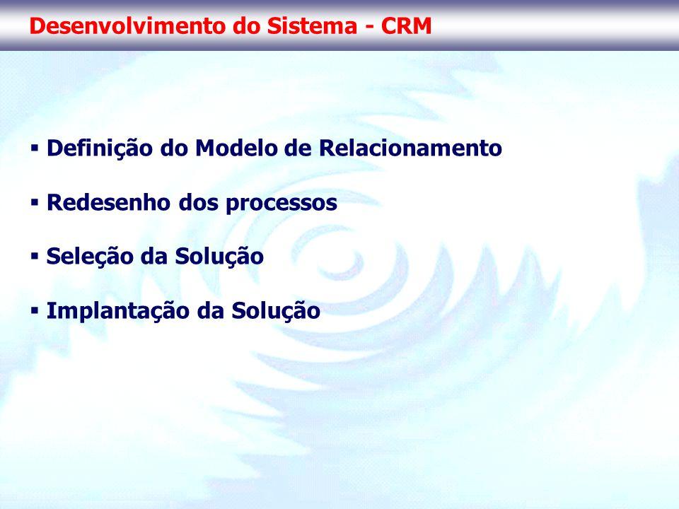 Desenvolvimento do Sistema - CRM