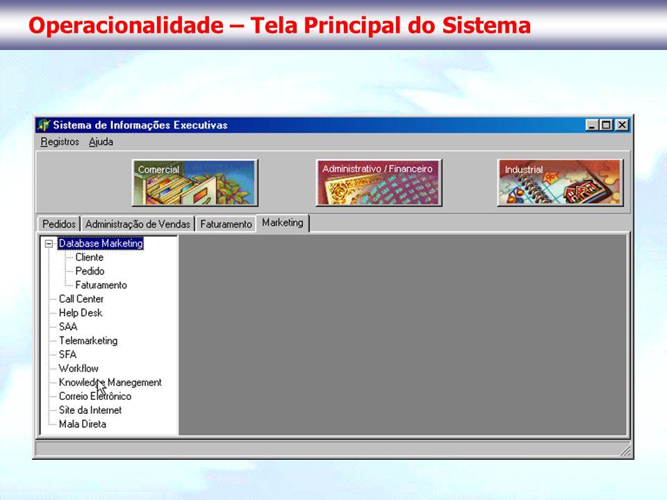 Operacionalidade – Tela Principal do Sistema
