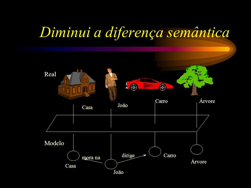 Diminui a diferença semântica