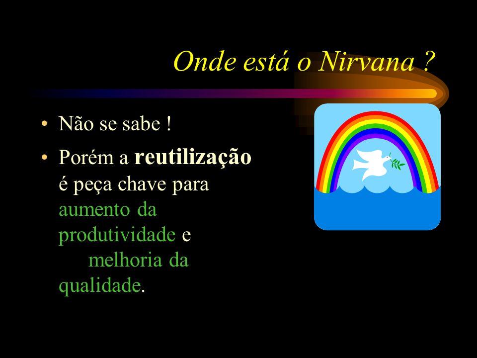 Onde está o Nirvana Não se sabe !