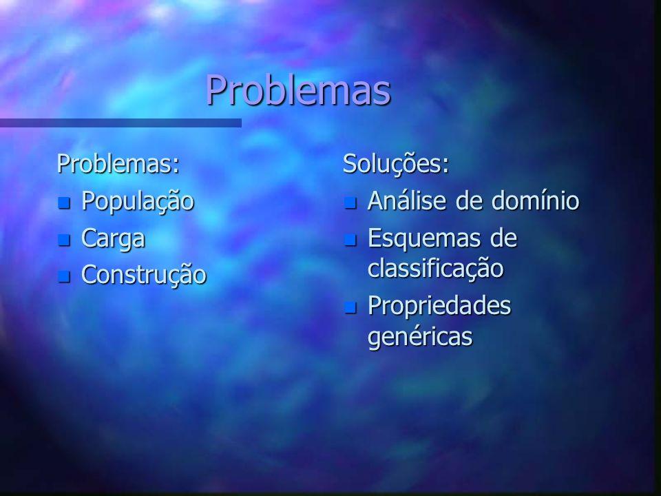 Problemas Problemas: População Carga Construção Soluções:
