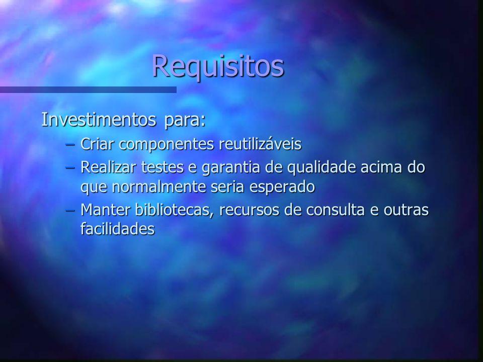 Requisitos Investimentos para: Criar componentes reutilizáveis