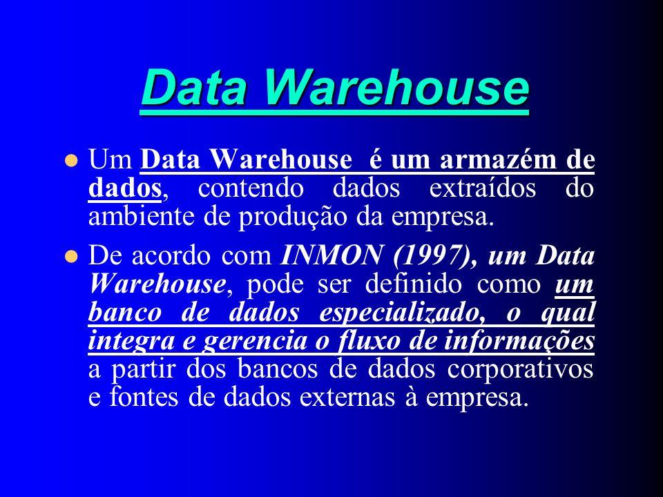 Data Warehouse Um Data Warehouse é um armazém de dados, contendo dados extraídos do ambiente de produção da empresa.