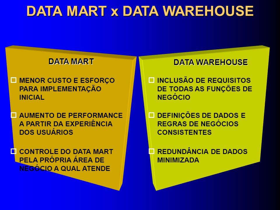 DATA MART x DATA WAREHOUSE