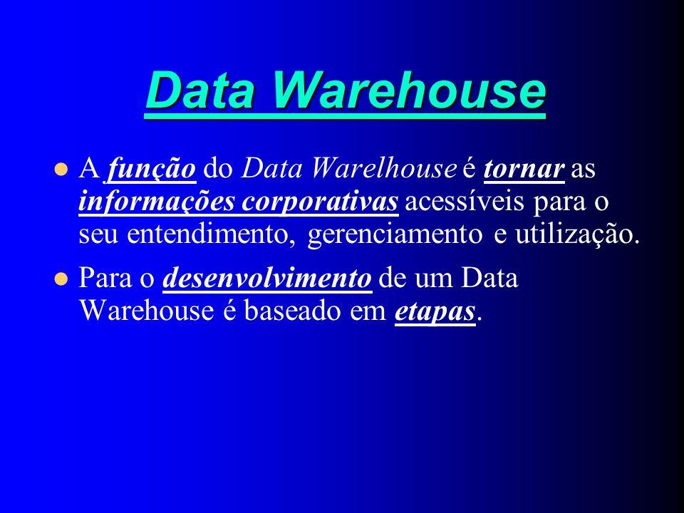 Data Warehouse A função do Data Warelhouse é tornar as informações corporativas acessíveis para o seu entendimento, gerenciamento e utilização.