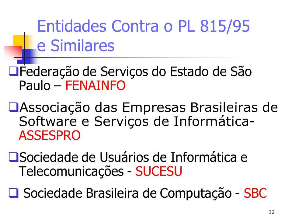 Entidades Contra o PL 815/95 e Similares