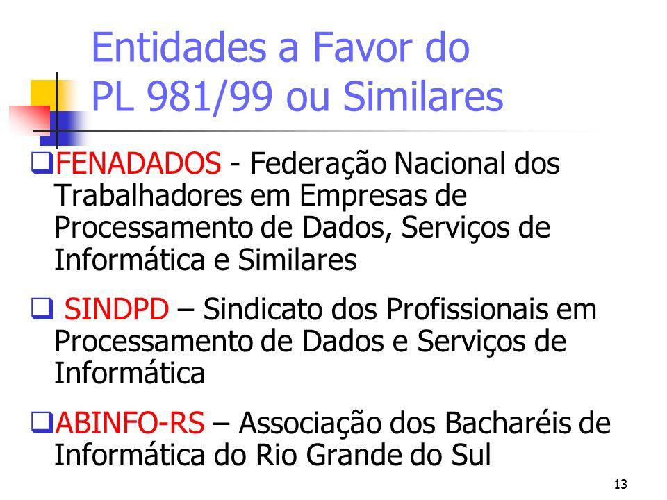 Entidades a Favor do PL 981/99 ou Similares