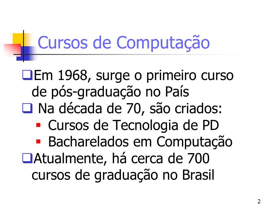 Cursos de Computação Em 1968, surge o primeiro curso de pós-graduação no País. Na década de 70, são criados: