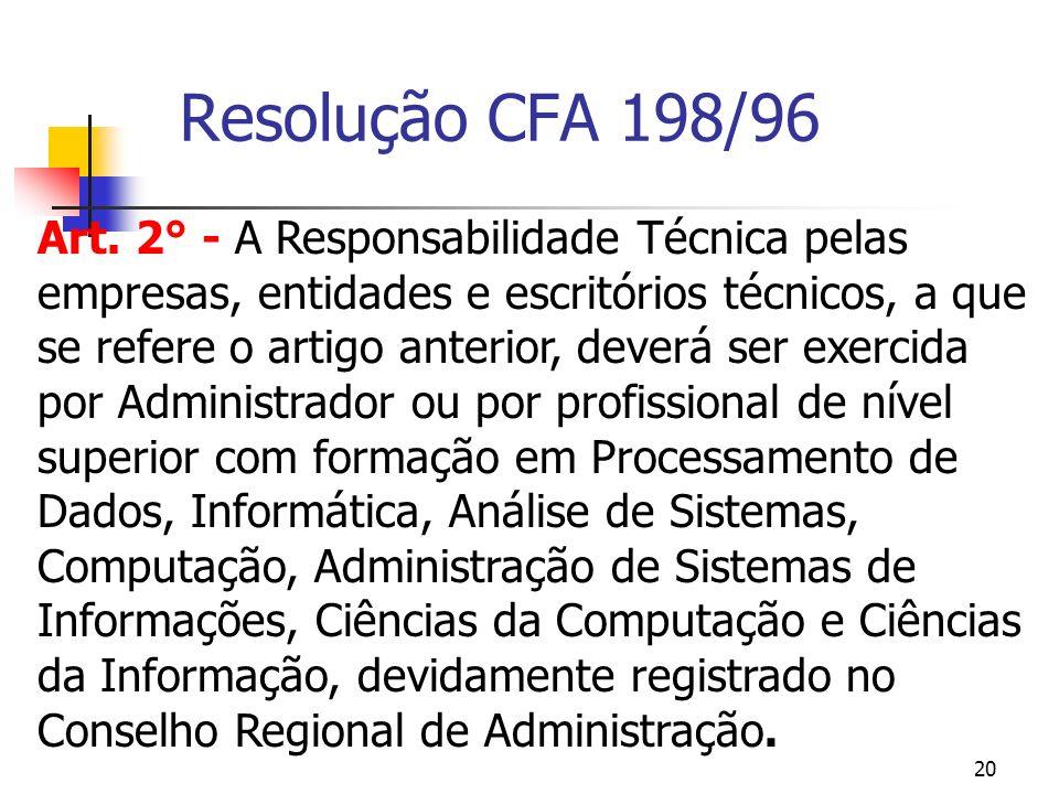 Resolução CFA 198/96