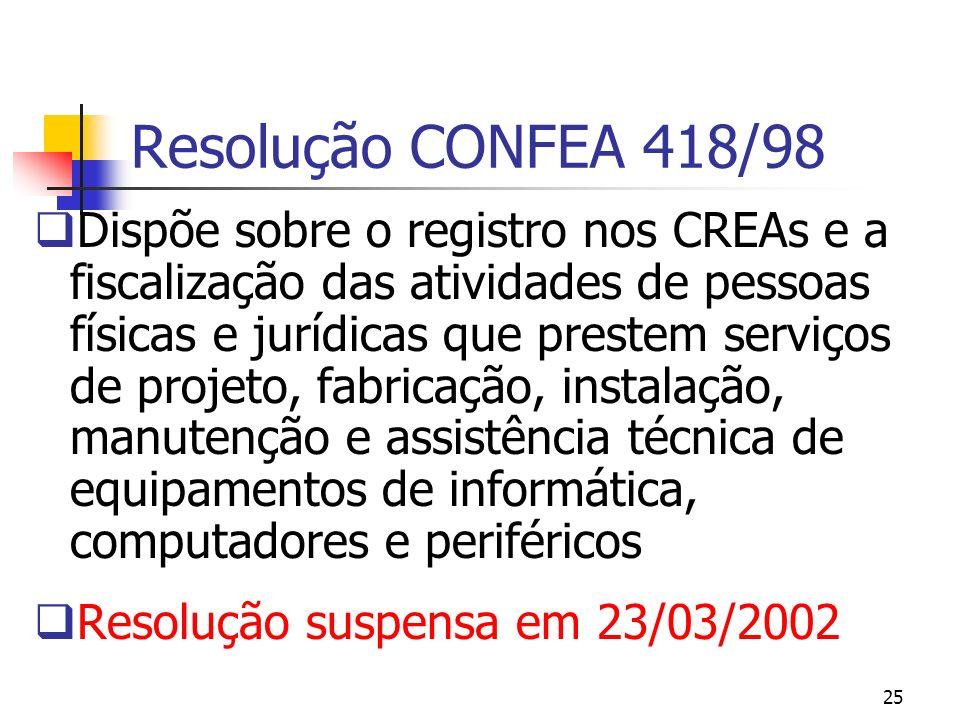 Resolução CONFEA 418/98