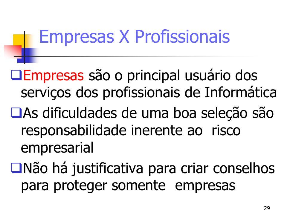 Empresas X Profissionais
