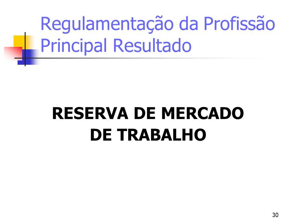 Regulamentação da Profissão Principal Resultado