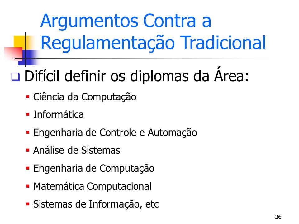 Regulamentação Tradicional