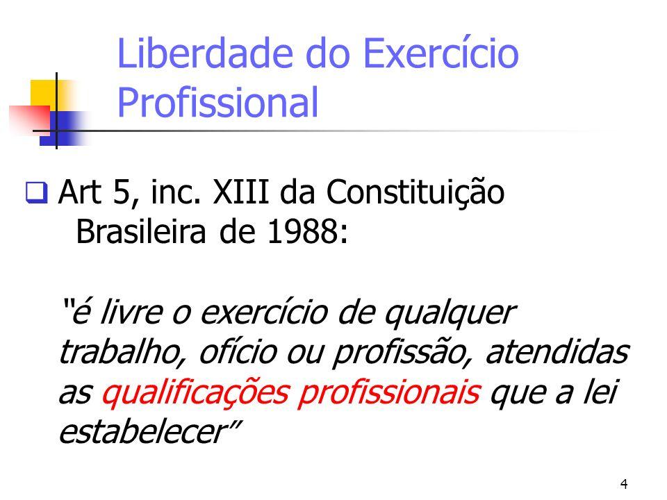 Liberdade do Exercício Profissional