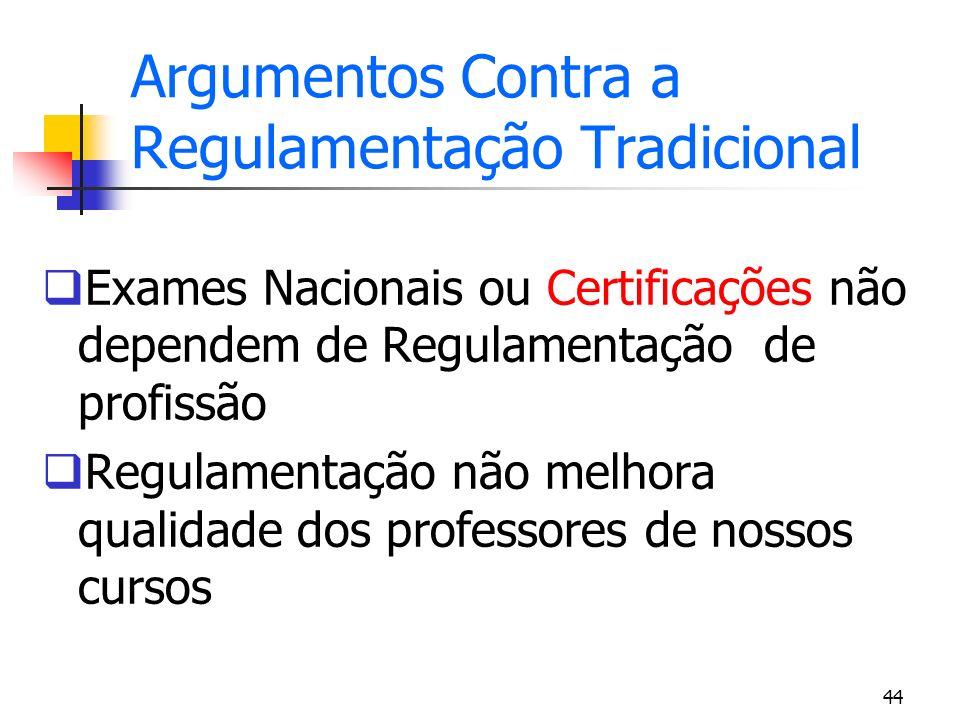 Argumentos Contra a Regulamentação Tradicional