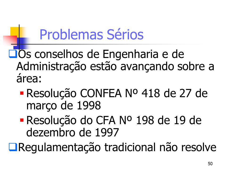 Problemas Sérios Os conselhos de Engenharia e de Administração estão avançando sobre a área: Resolução CONFEA Nº 418 de 27 de março de 1998.