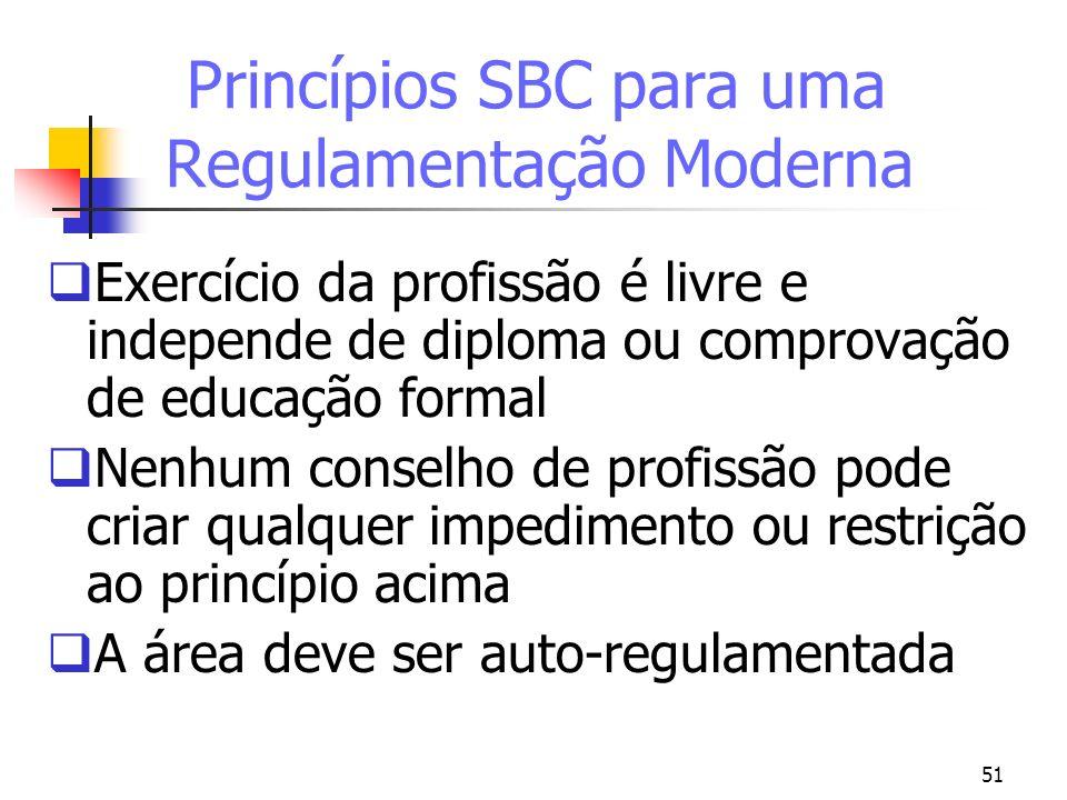 Princípios SBC para uma Regulamentação Moderna