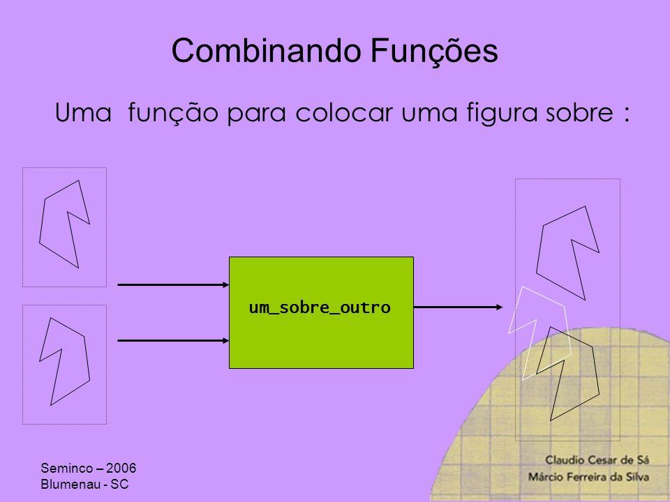 Combinando Funções Uma função para colocar uma figura sobre :