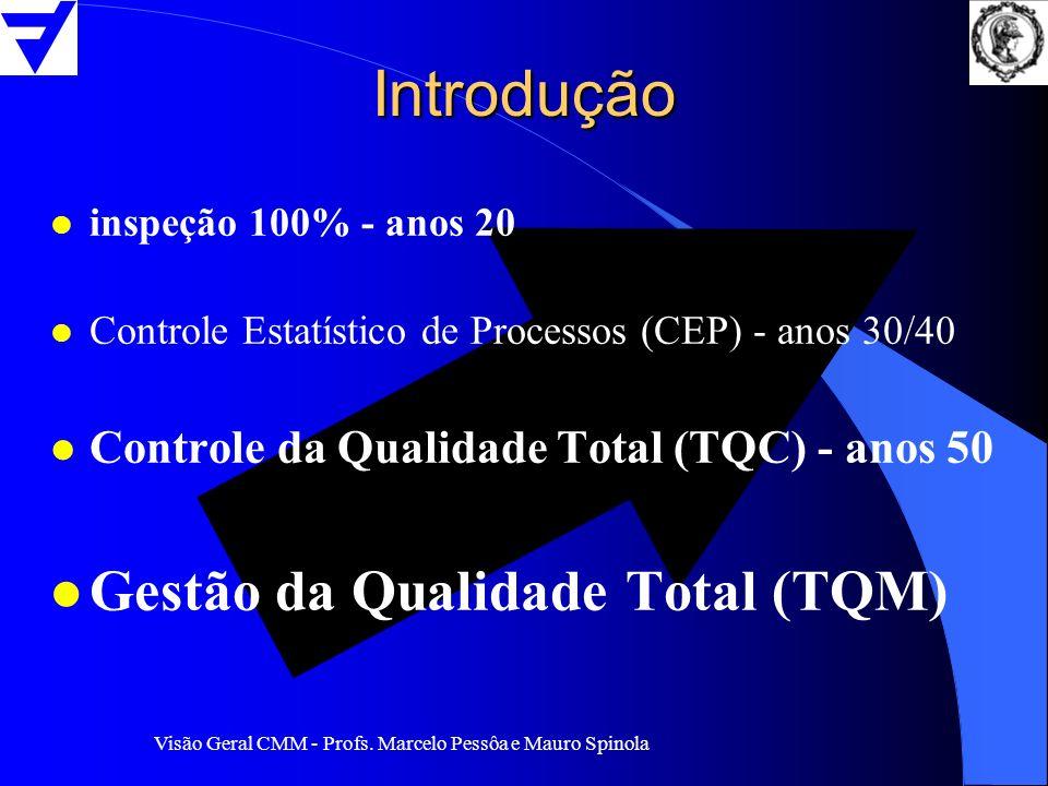 Introdução Gestão da Qualidade Total (TQM)