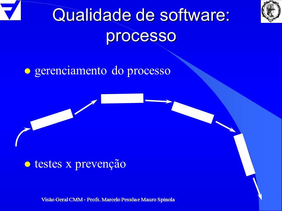 Qualidade de software: processo