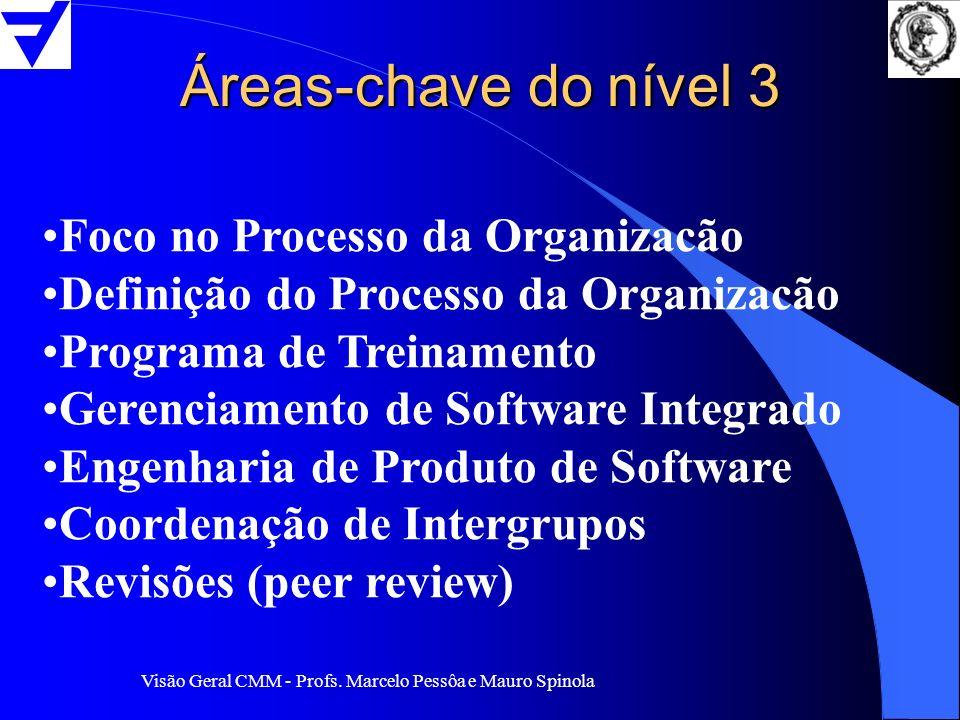 Áreas-chave do nível 3 Foco no Processo da Organizacão