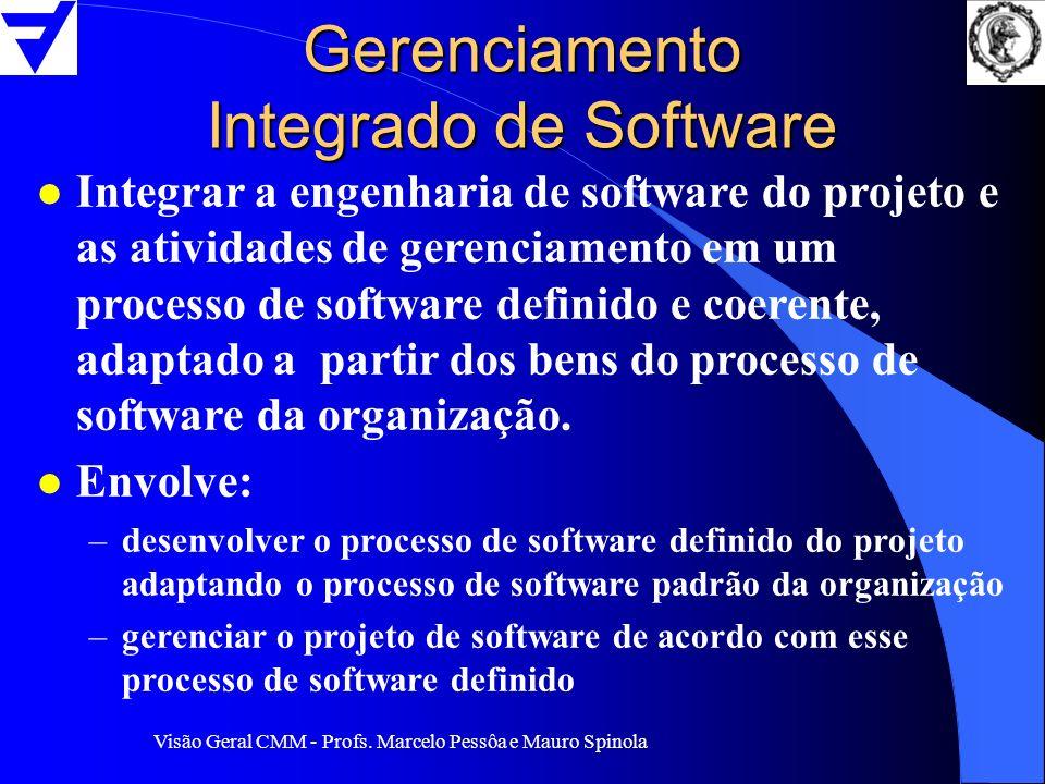 Gerenciamento Integrado de Software